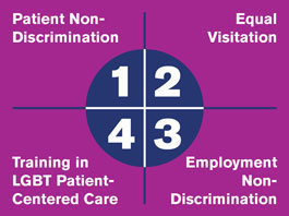 equality not discrimination Under the gender equality law results in discrimination against a person is an act of discrimination regardless of whether or not the person intended to.